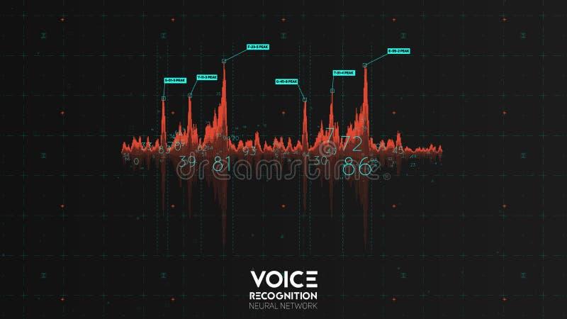 Wavefrom för vektorekoljudsignal Abstrakt musik vinkar svängning Futuristisk visualization för solid våg Syntetisk musik royaltyfri illustrationer
