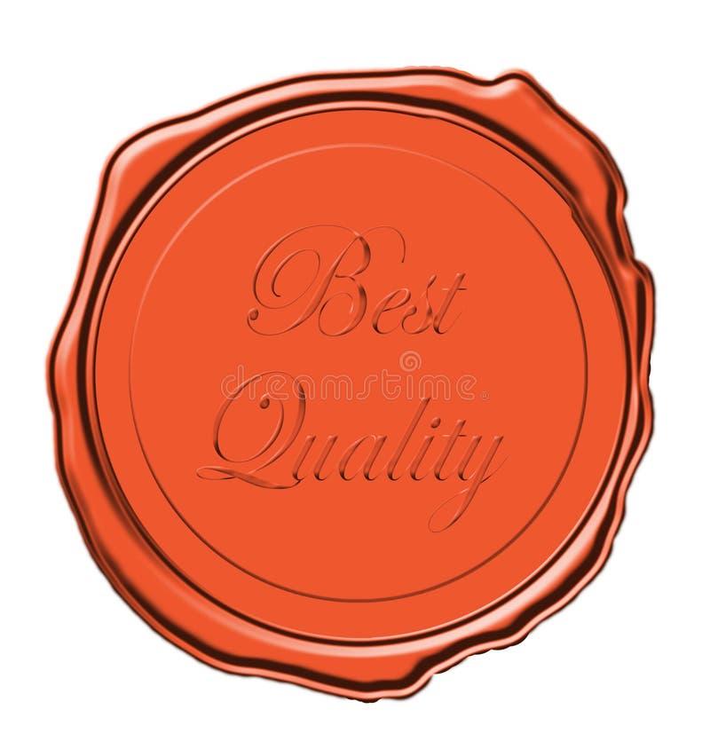 wax för kvalitetsskyddsremsa