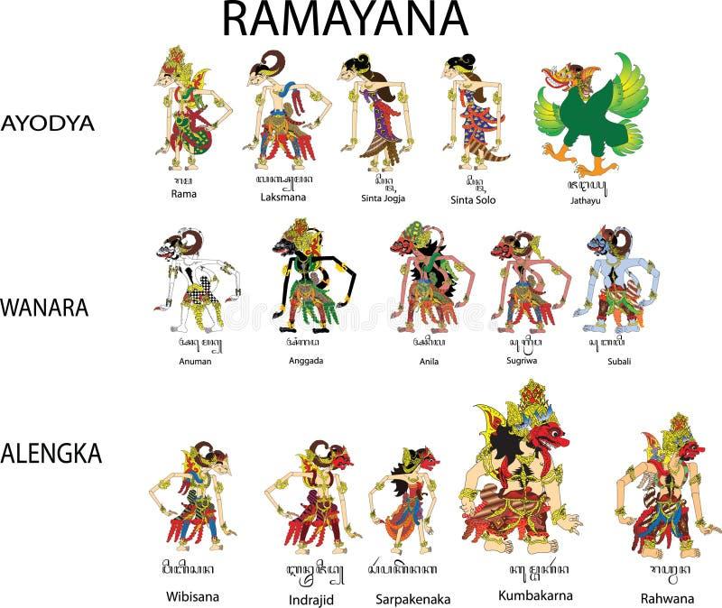 Wayang Ramayana - vektorillustration arkivbild