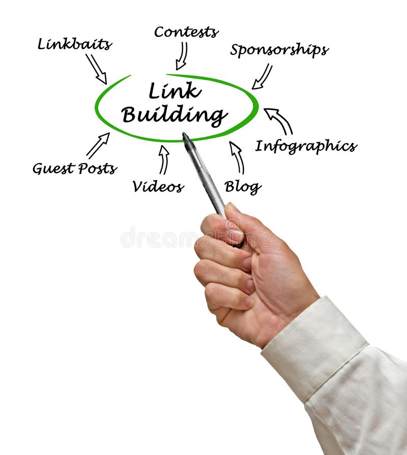 Ways of link building stock photography