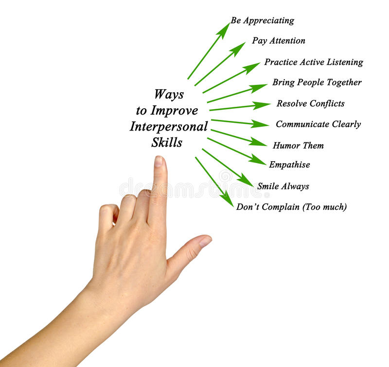 Ways to improve interpersonal skills. Different ways to improve interpersonal skills stock photos