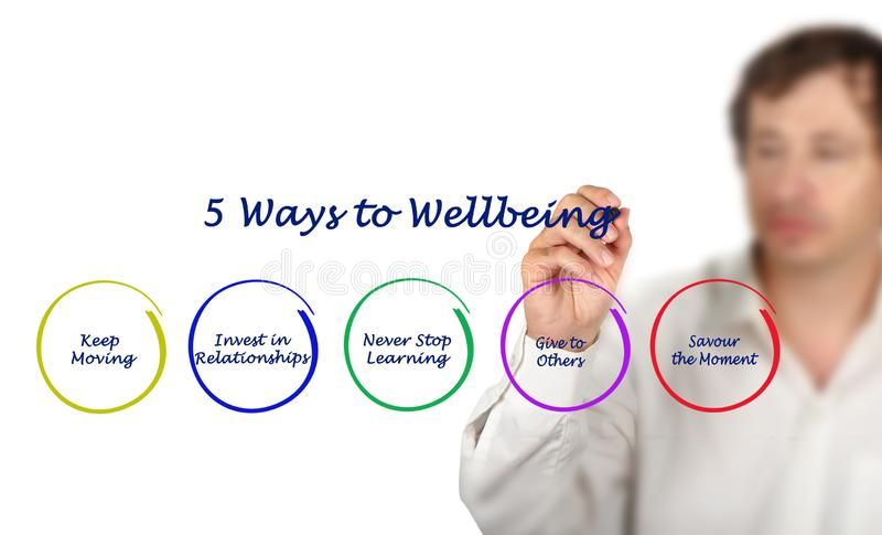 5 Ways to Wellbeing. Presenting five Ways to Wellbeing stock image