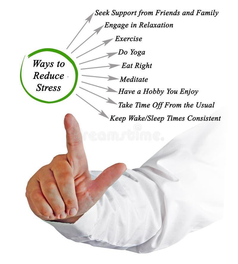 Wchodni Sposoby Zmniejszać stres zdjęcia stock