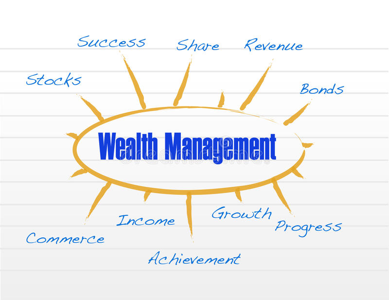 Wealth management model illustration design vector illustration