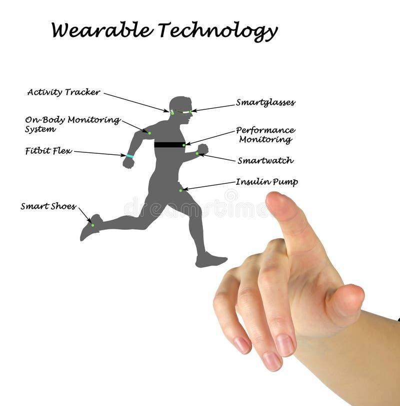 Wearable Sensorische Technologie royalty-vrije stock afbeeldingen