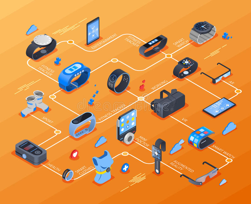 Wearable Technology Isometric Flowchart. With fitness trackers, health devices, augmented reality glasses on orange background vector illustration vector illustration