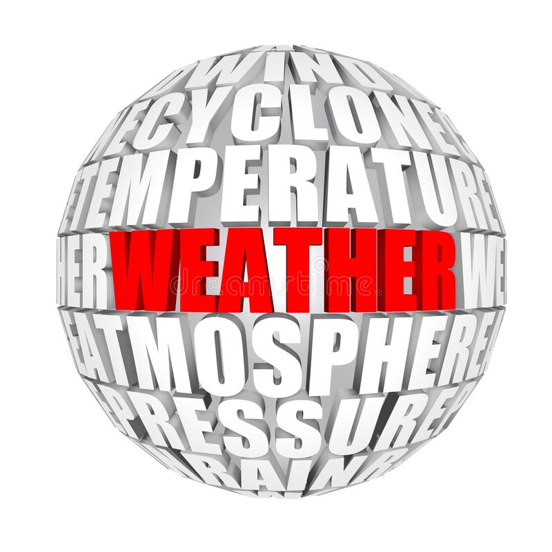 Weather around us. Circle words on the ball on the topics stock illustration