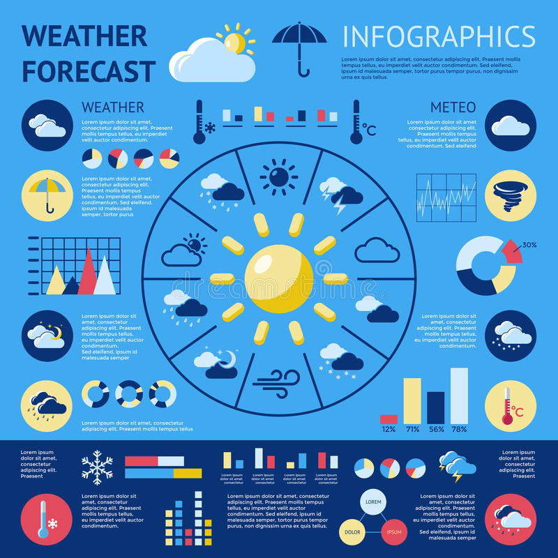 Weather Forecast Infographic. With types and weather variability percent ratio and charts vector illustration stock illustration