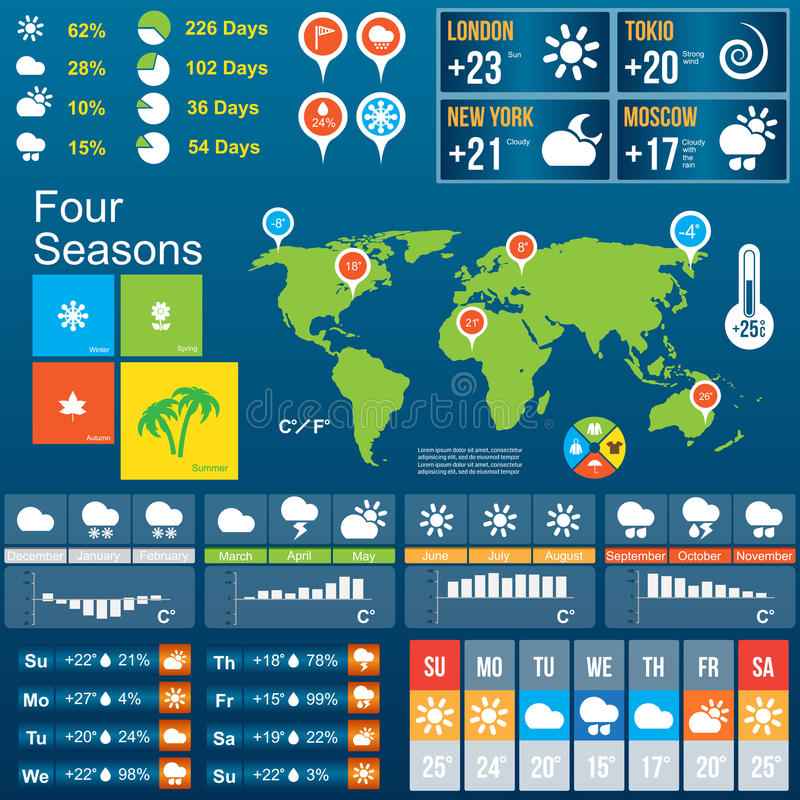Weather forecast. Infographics. Vector illustration royalty free illustration