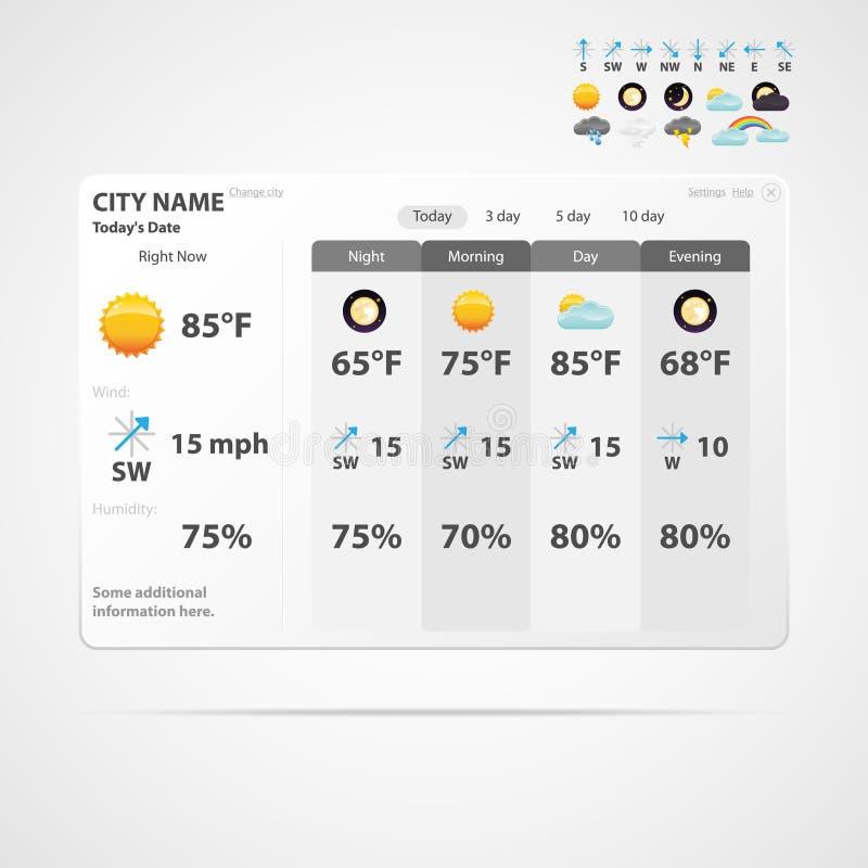 Weather forecast interface. Vector illustration royalty free illustration