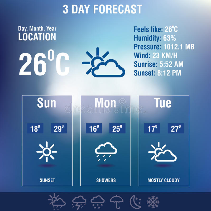 Weather forecast interface with icon set vector illustration