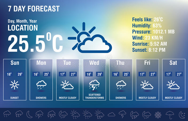 Weather forecast interface with icon set stock illustration