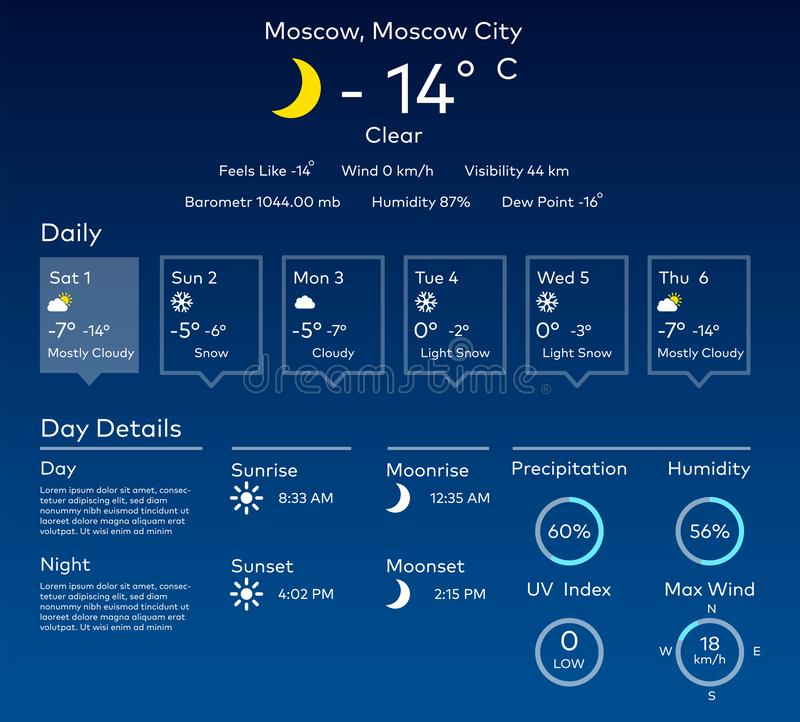 Weather forecast user flat vector. Weather forecast user interface for web browsers or mobile phones stock illustration