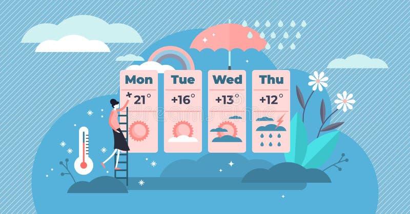Weather forecasting vector illustration. Tiny meteorology persons concept. Weather forecasting vector illustration. Flat tiny outside predictions persons vector illustration