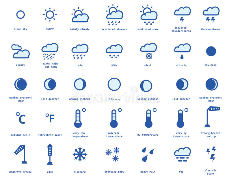 Weather icon set royalty free illustration