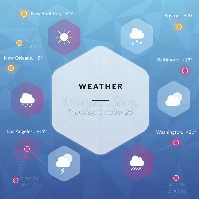 Weather infographics, weather icons clouds, sun, rain, snow, thunder, hail in flat style royalty free illustration