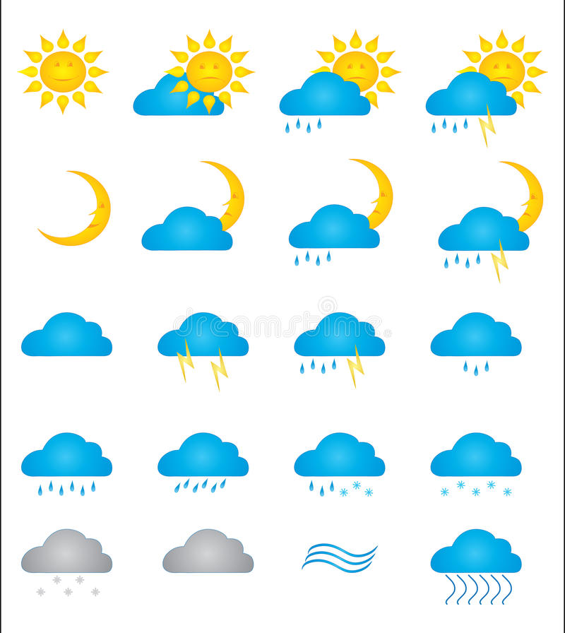 Weather Signs Stock Image