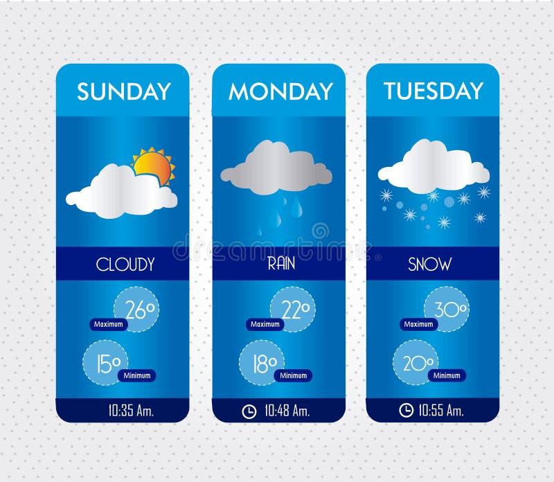 Weather states vector illustration