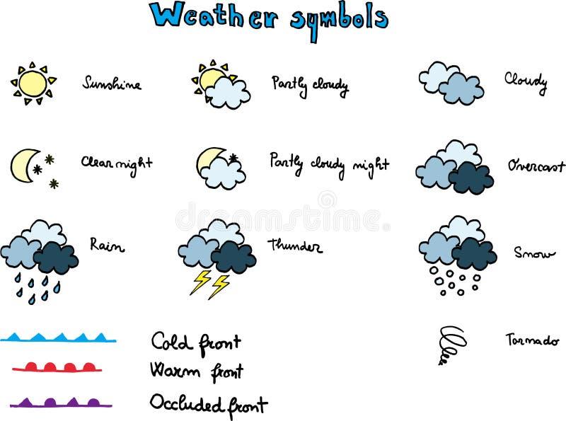 Weather symbols vector illustration