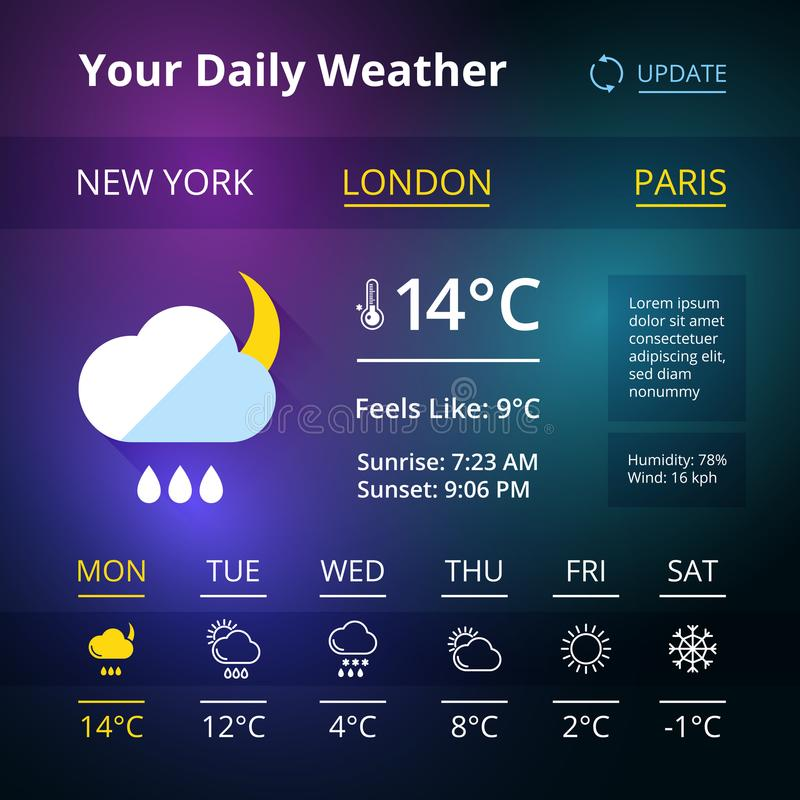 Weather widgets for web browsers or smartphones. Vector weather app interface widget, ui phone application illustration vector illustration