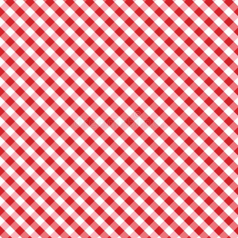Weave do guingão de +EPS, vermelho, fundo sem emenda ilustração royalty free