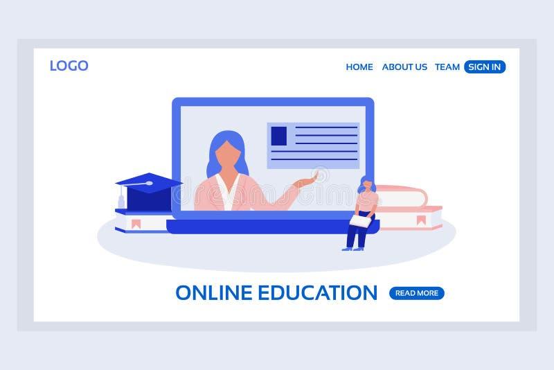 Online education web page concepts. Web page design templates of online education. Modern vector illustration designs for website development royalty free illustration