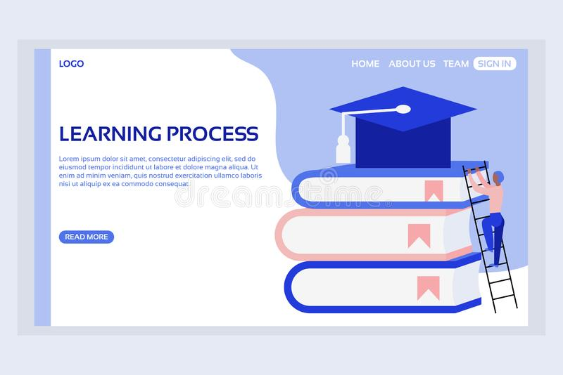 Online education web page concepts. Web page design templates of learning process. Modern vector illustration designs for website development royalty free illustration