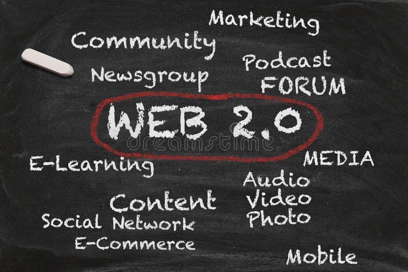 Web 2.0 de la pizarra imagen de archivo