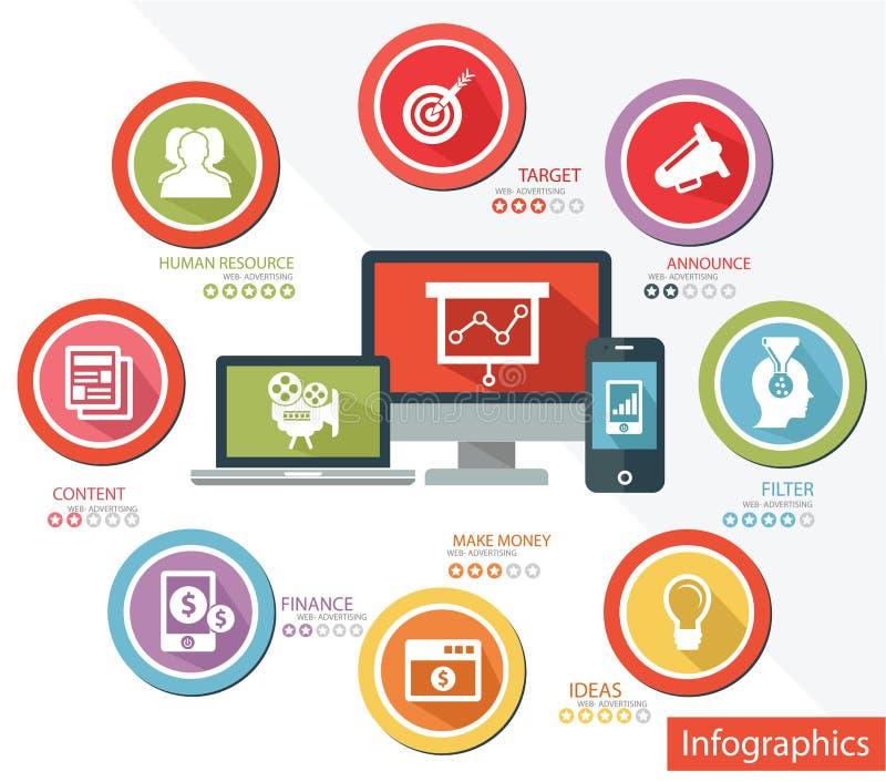 Web Advertising Responsive computer concept. Vector stock illustration