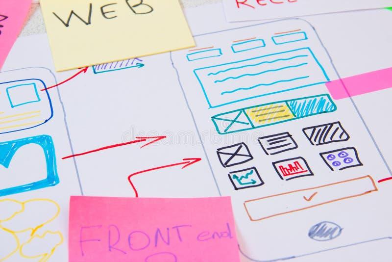 Web app design. Ui Ux application. Design stock photos