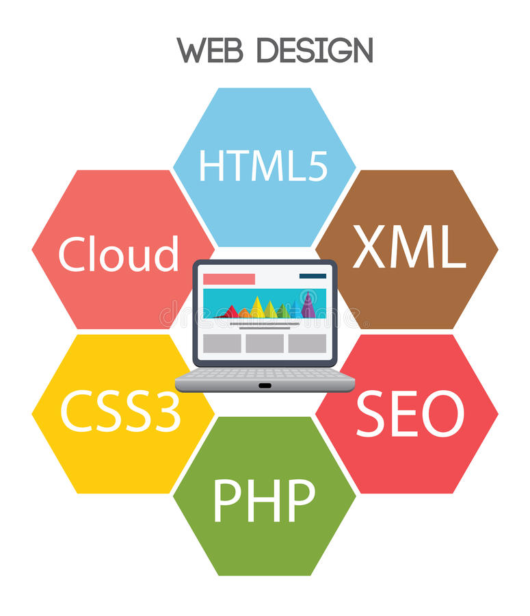 Web design concept in word tag cloud on white back vector illustration