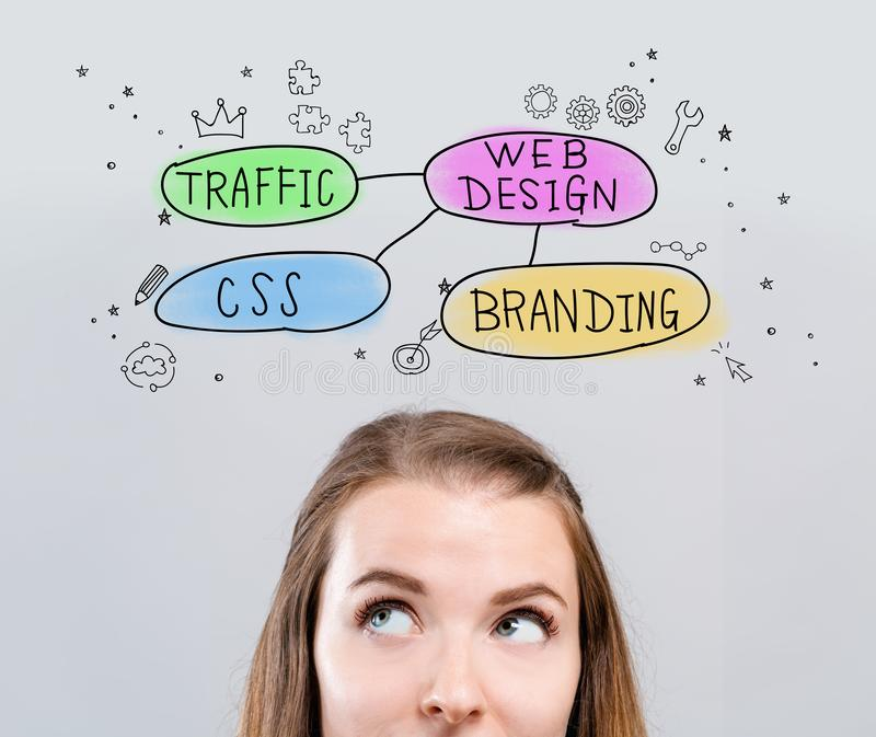 Web design concept with young woman stock images