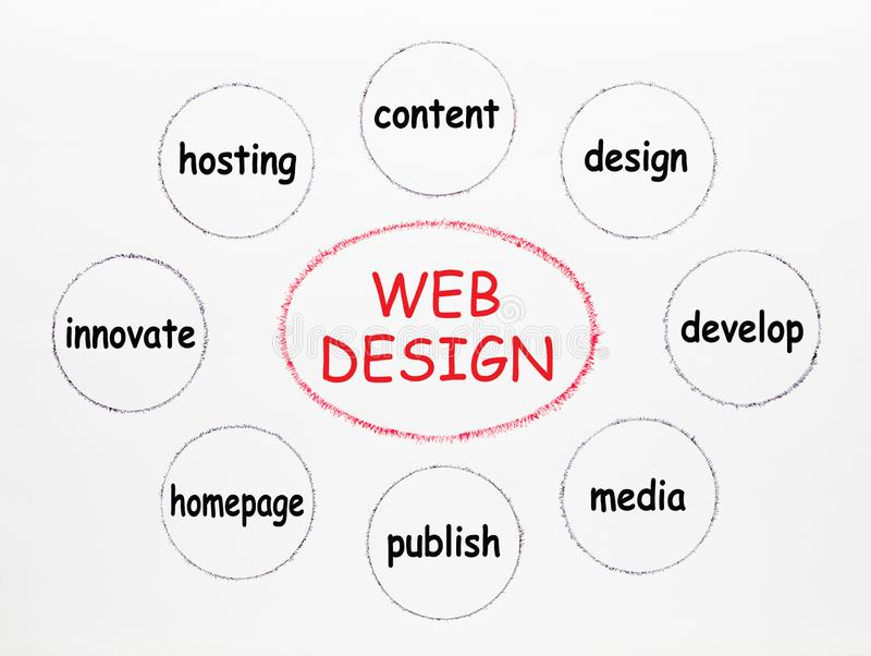 Web Design Diagram royalty free stock image