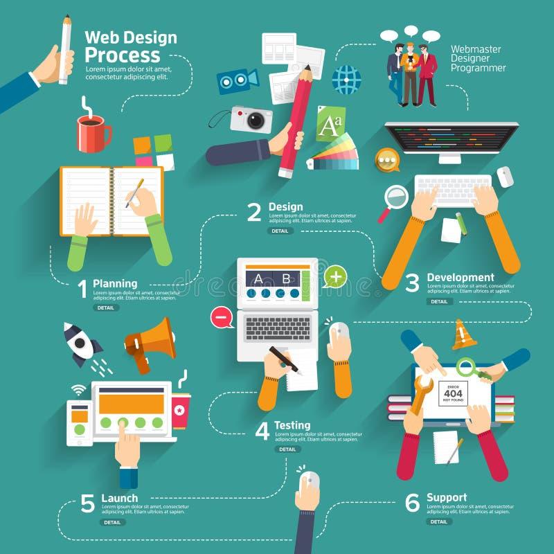 Web design process vector illustration