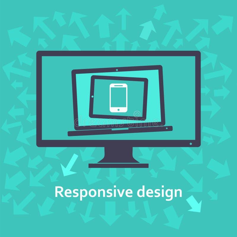 Web design rispondente