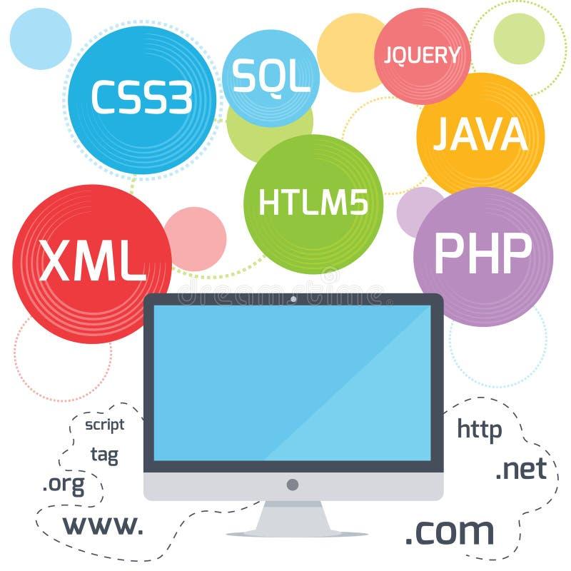 Web Develoment stock de ilustración