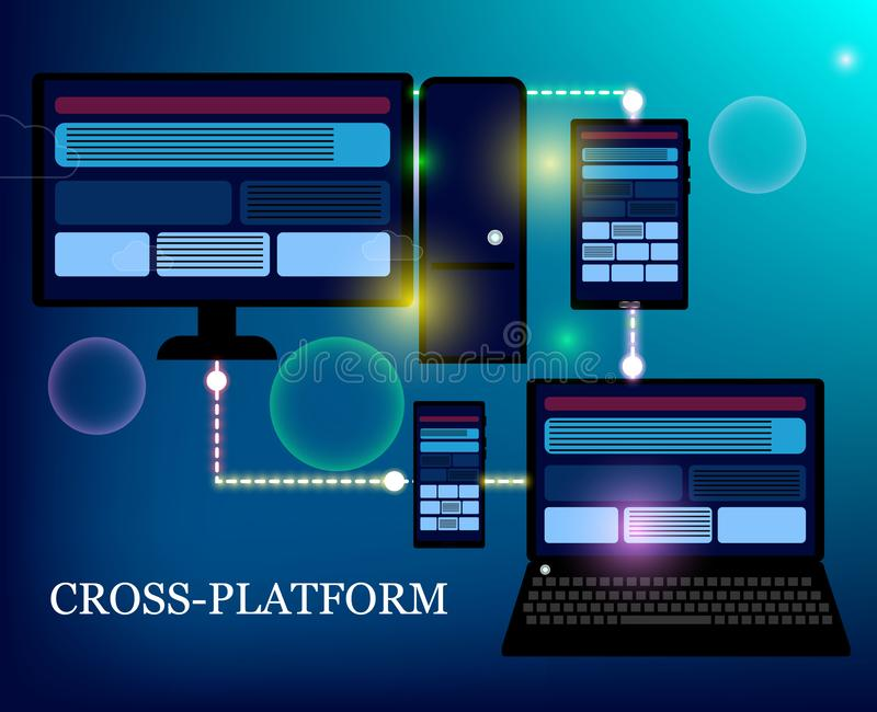 Web development and coding. Cross platform development website. royalty free illustration