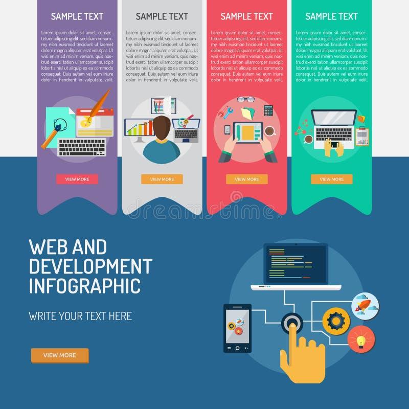 Web and Development Infographic Complex stock illustration