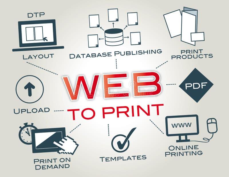 Web-a-impresión, Web2Print, impresión en línea ilustración del vector