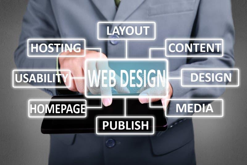 Web-Konzept des Entwurfes lizenzfreie stockbilder