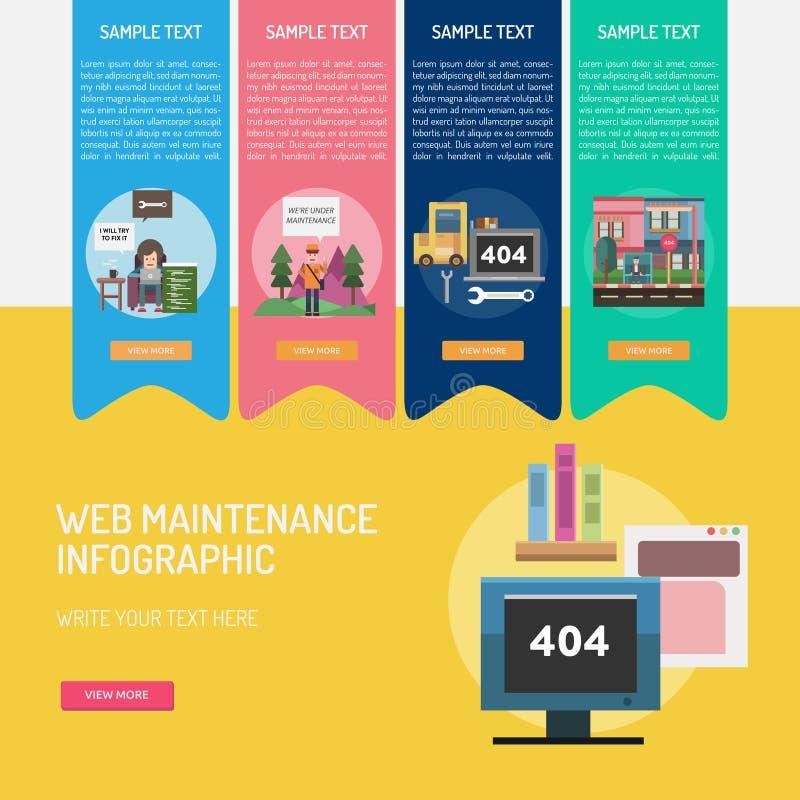 Web Maintenance Infographic stock illustration