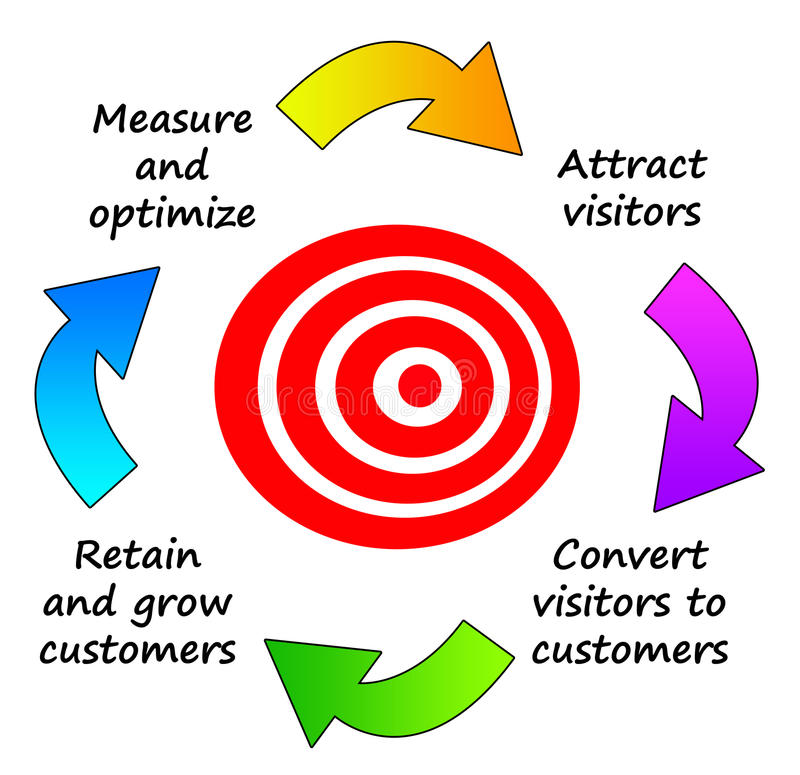 Web marketing royalty free illustration