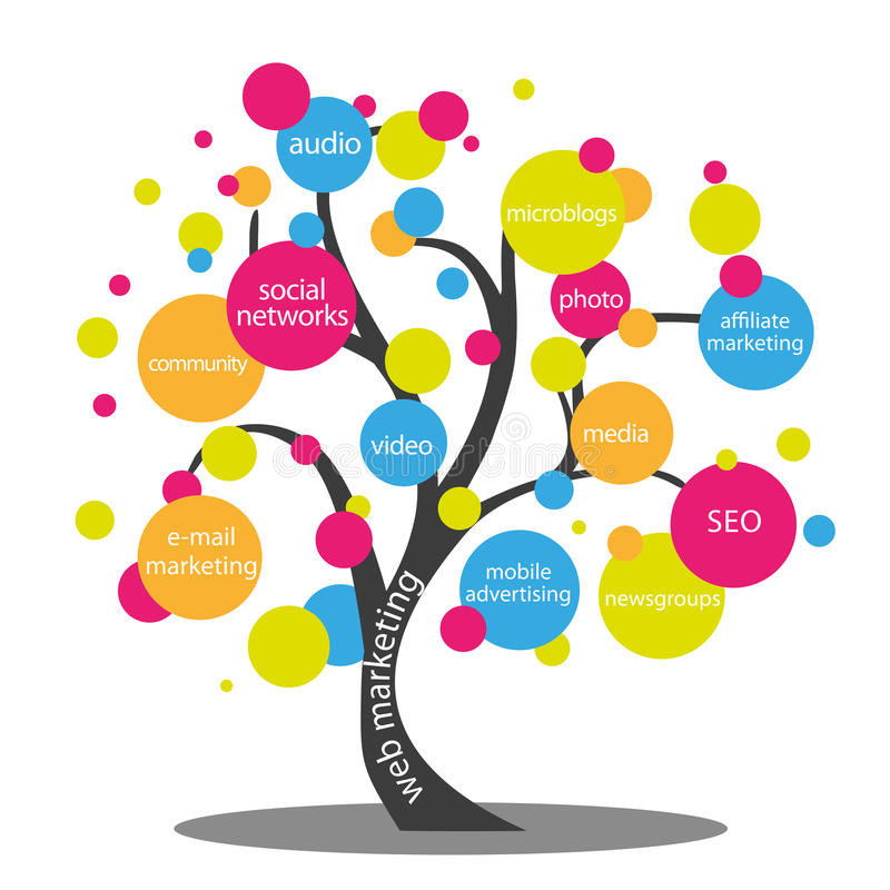 Web marketing concept. Tree illustration with words in coloured circles stock illustration