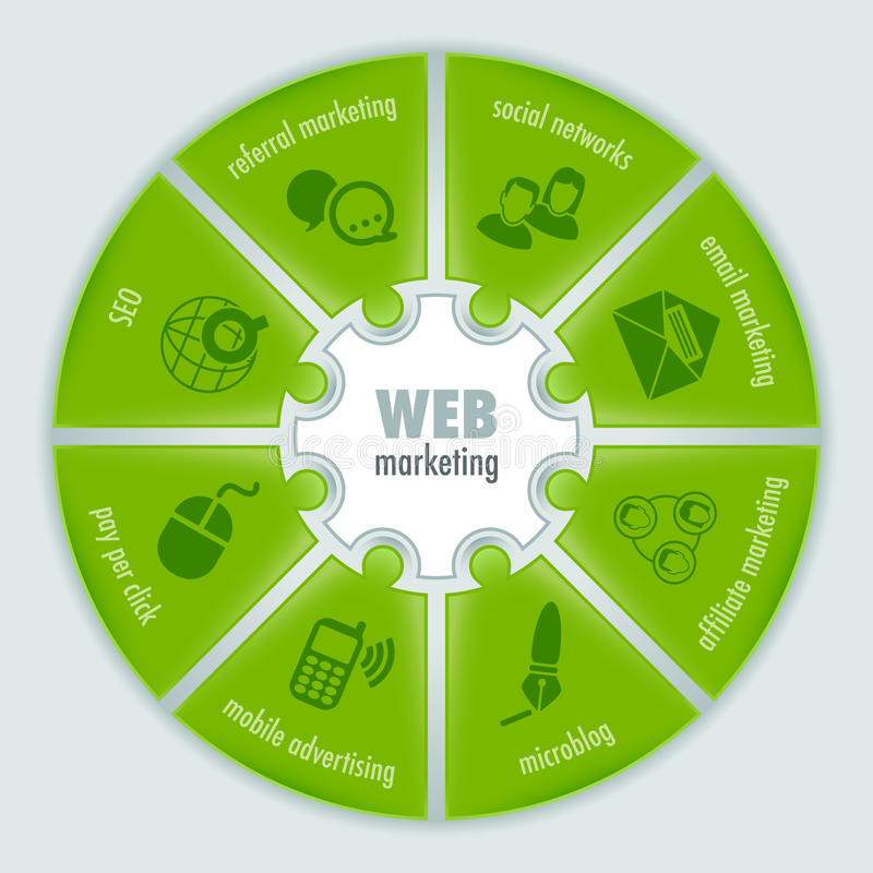 Web marketing infographic. Infographic about Web marketing. Puzzle style