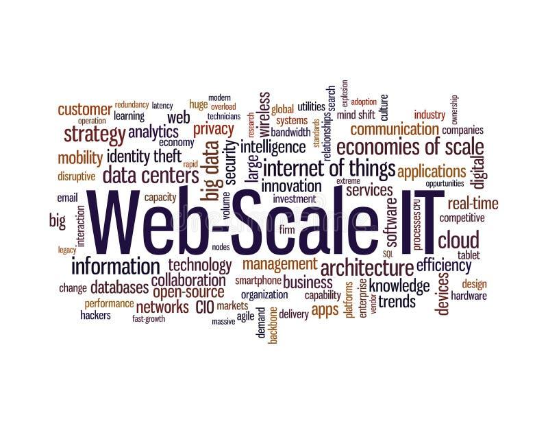 Web-schaal het woordwolk stock illustratie