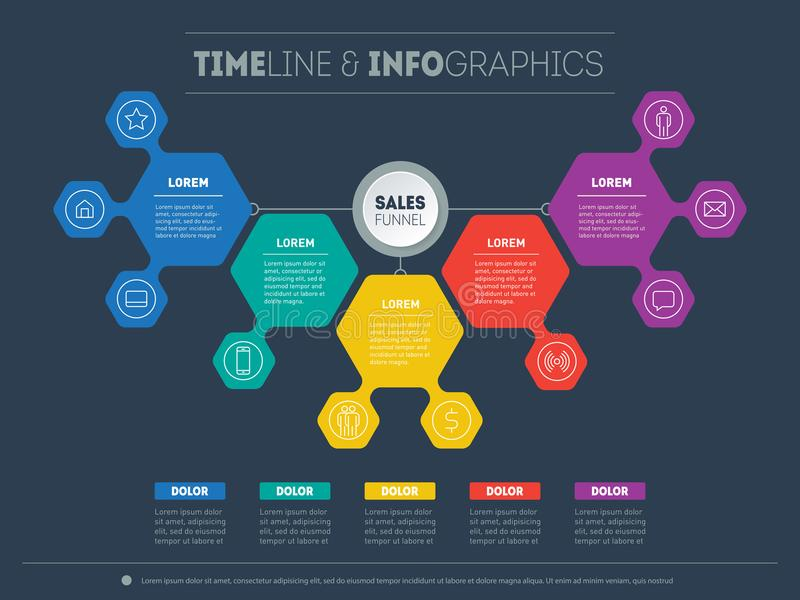 Web Template of a sales pipeline, purchase funnel, sales funnel, info chart or diagram. Vector infographic of technology or. Education process with new icons vector illustration