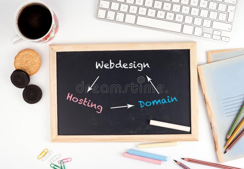 Webdesign хозяйничая домен Доска, клавиатура компьютера, кружка кофе, печенья и канцелярские принадлежности на белой таблице стоковая фотография rf