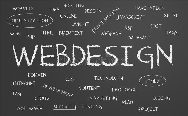 Webdesign concept. A chalkboard with webdesign concept vector illustration