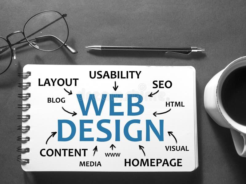 Webdesign, Internet-Technologie-Wörter zitiert Konzept lizenzfreies stockbild