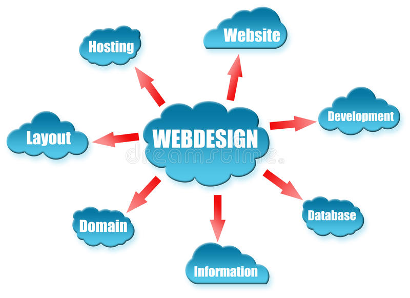 Download Webdesign Word On Cloud Scheme Stock Illustration - Image: 22545491